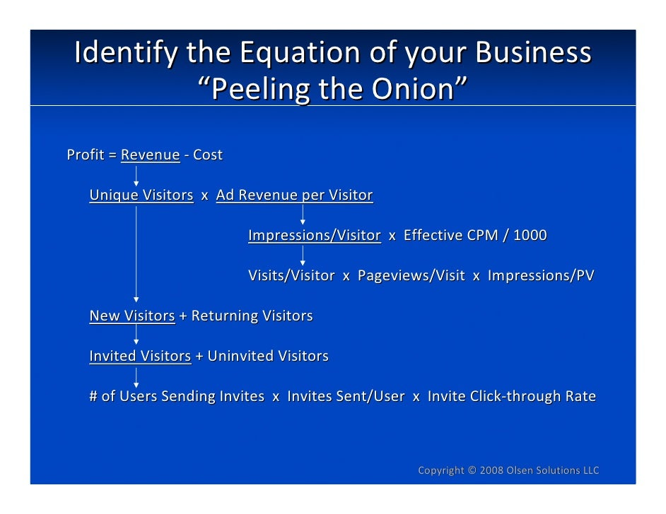 "IdentifytheEquationofyourBusiness            ""PeelingtheOnion"" Profit=Revenue ‐ Cost     UniqueVisitors xAdRe..."