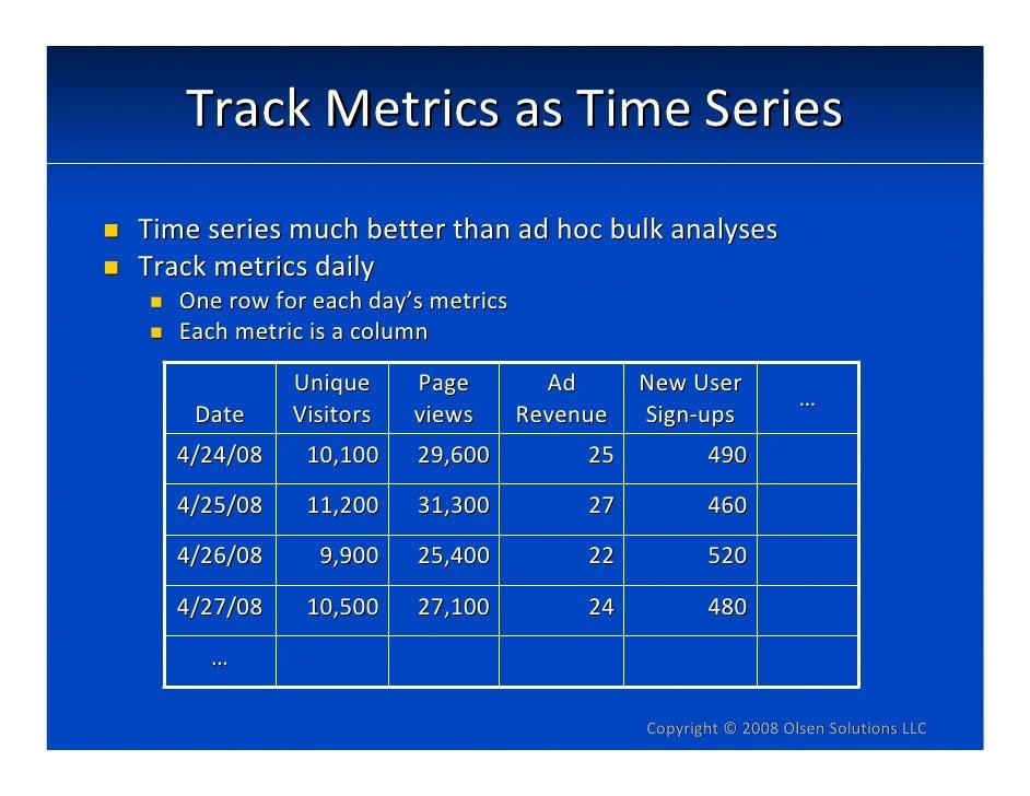TrackMetricsasTimeSeries Timeseriesmuchbetterthanadhocbulkanalyses Trackmetricsdaily    Onerowforeachday...
