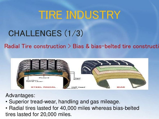 goodyear tires case study The plaintiff in this case, lilly ledbetter wikimedia commons has media related to goodyear tire and rubber company goodyear tire & rubber company homepage.