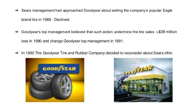 Goodyear tire and rubber company marketing analysis