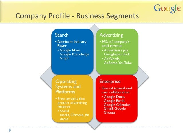 google organization analysis Alphabet inc (google) report contains a full analysis of google organizational culture the report illustrates the application of the major analytical strategic frameworks in business studies such as swot, pestel, porter's five forces, value chain analysis and mckinsey 7s model on alphabet inc.
