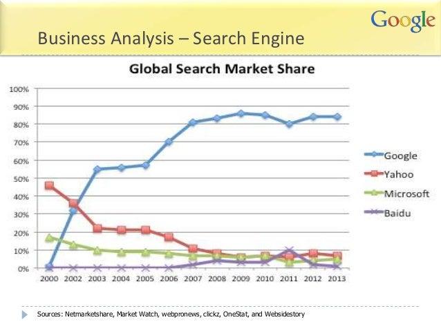 Google - Investment Analysis & Mgmt 120213 10pm v4 final