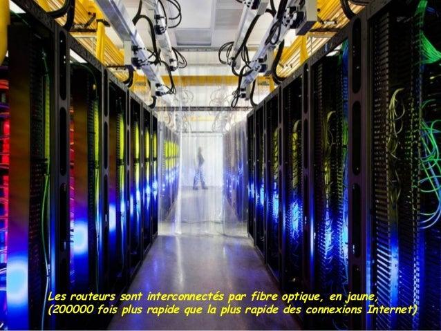 Les routeurs sont interconnectés par fibre optique, en jaune,(200000 fois plus rapide que la plus rapide des connexions In...