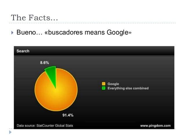 The Facts…  Bueno… «buscadores means Google»