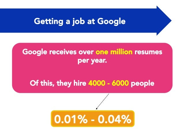 Applying to Google Choose relevant field Choose geographic area, position of interest Job details, press APPLY Add informat...