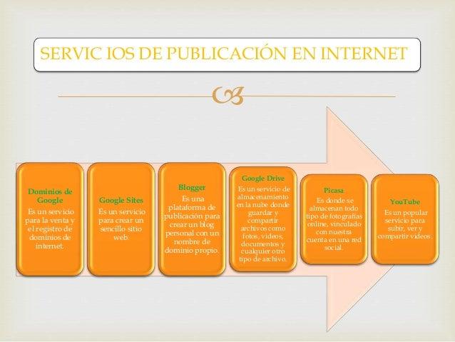  Dominios de Google Es un servicio para la venta y el registro de dominios de internet. Google Sites Es un servicio para ...