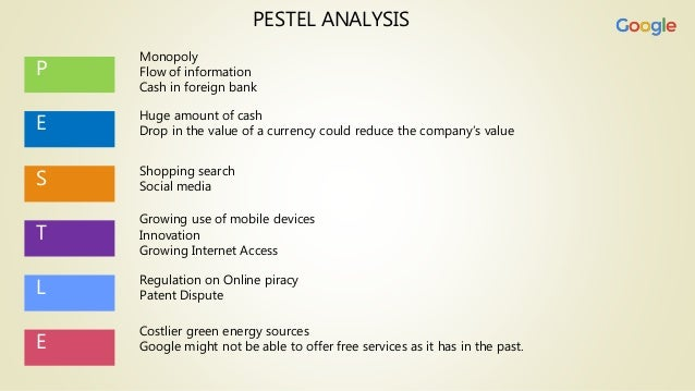 google pestel porters five forces analysis essay A critical analysis of internal and external  pestel analysis and porter's five forces analysis corporate strategy, governance, and ethics and their.