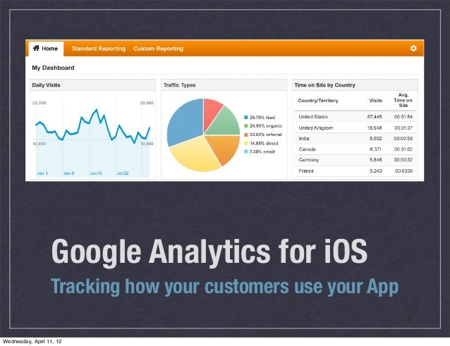 Google Analytics for iOS                  Tracking how your customers use your AppWednesday, April 11, 12