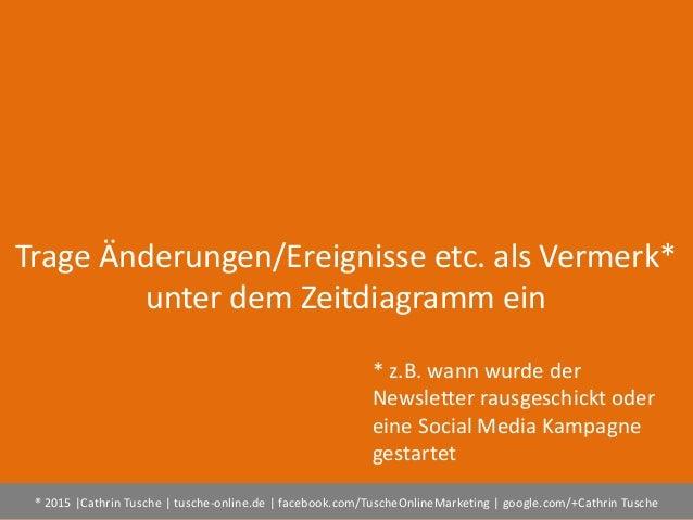® 2015  Cathrin Tusche   tusche-online.de   facebook.com/TuscheOnlineMarketing   google.com/+Cathrin Tusche Trage Änderung...