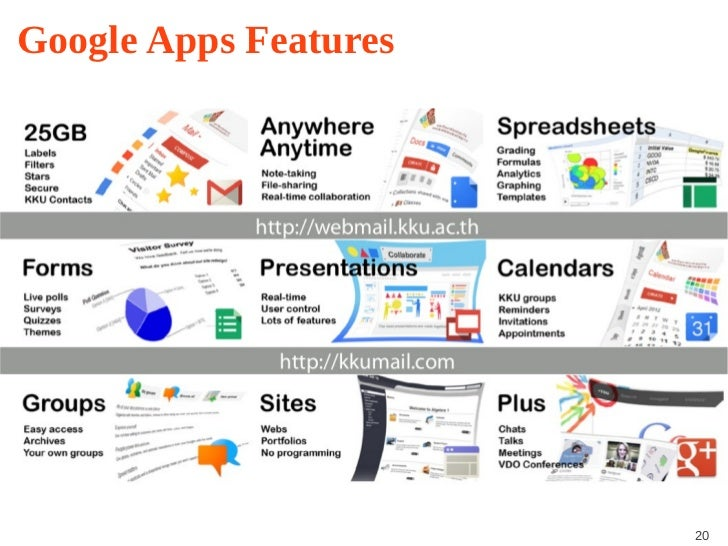 Google apps for education an implementation case study of kku google apps features 20 toneelgroepblik Choice Image