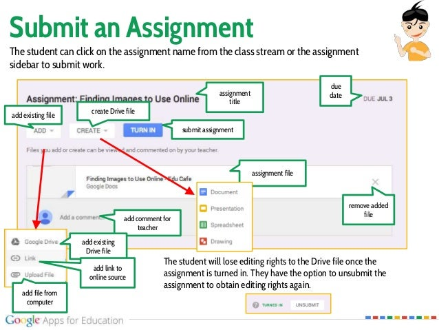 Submit an Assignment submit assignment due dateassignment title create Drive file assignment file add comment for teacher ...