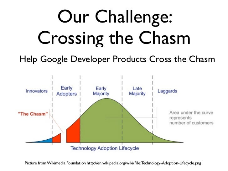 Our Challenge:        Crossing the ChasmHelp Google Developer Products Cross the Chasm Picture from Wikimedia Foundation h...