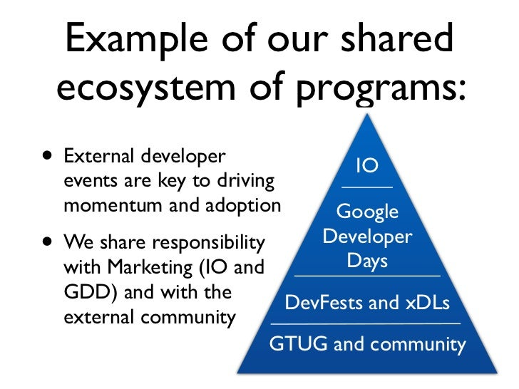 Example of our shared ecosystem of programs:• External developer             IO  events are key to driving  momentum and a...