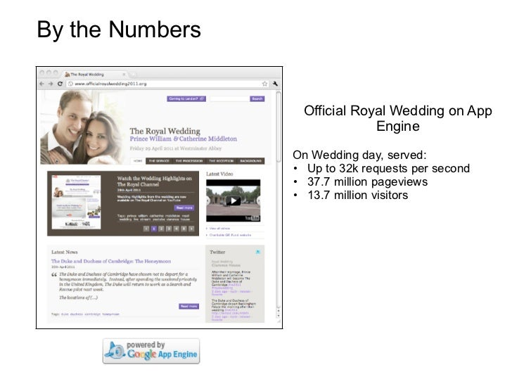 By the Numbers                  Official Royal Wedding on App                              Engine                 On Weddi...
