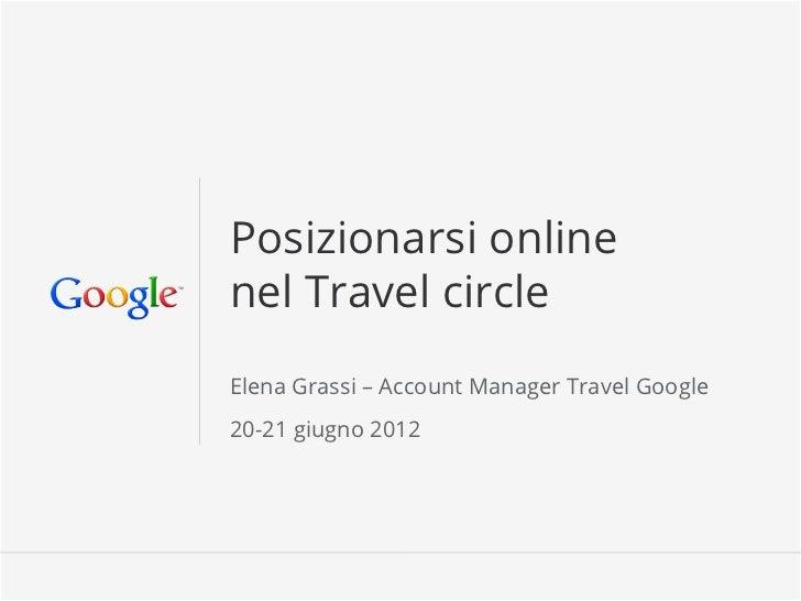 Posizionarsi onlinenel Travel circleElena Grassi – Account Manager Travel Google20-21 giugno 2012                         ...