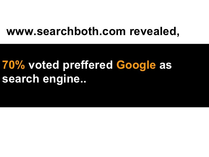 70%  voted preffered  Google  as search engine.. www.searchboth.com revealed,