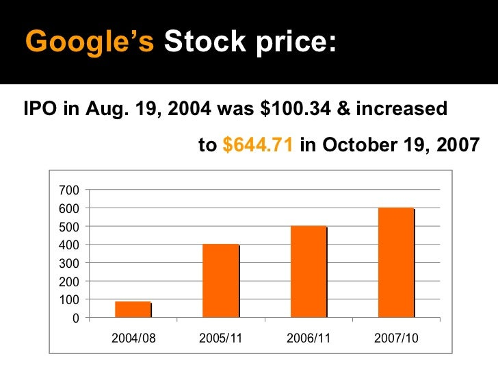 Google ipo value today