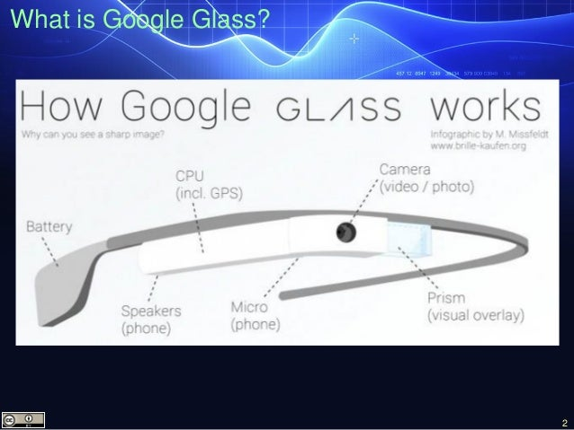 PROGRAMMING GOOGLE GLASS EPUB