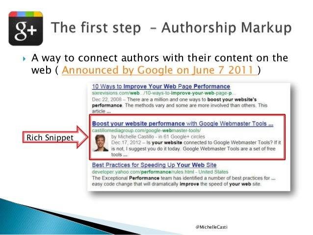   A way to connect authors with their content on the web ( Announced by Google on June 7 2011 )  Rich Snippet  @MichelleC...
