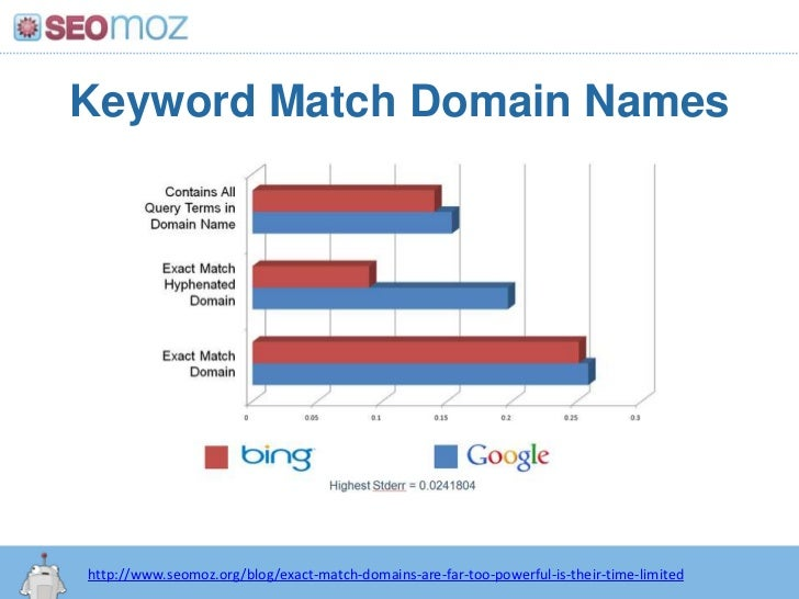 Keyword Match Domain Names<br />http://www.seomoz.org/blog/exact-match-domains-are-far-too-powerful-is-their-time-limited<...