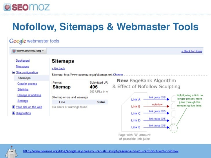 Nofollow, Sitemaps & Webmaster Tools<br />http://www.seomoz.org/blog/google-says-yes-you-can-still-sculpt-pagerank-no-you-...