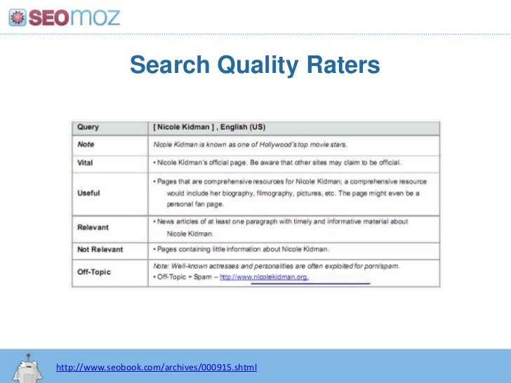 Search Quality Raters<br />http://www.seobook.com/archives/000915.shtml<br />