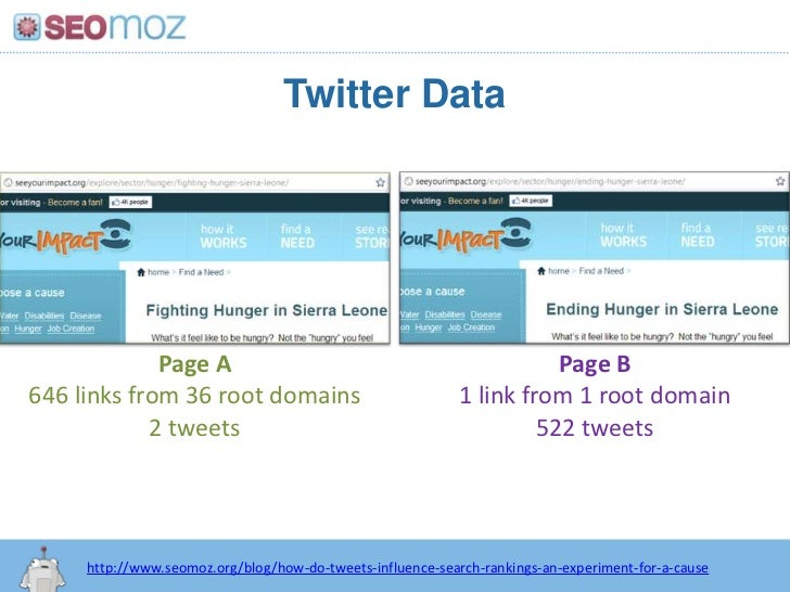 Twitter Data<br />Page A<br />646 links from 36 root domains<br />2 tweets<br />Page B<br />1 link from 1 root domain<br /...