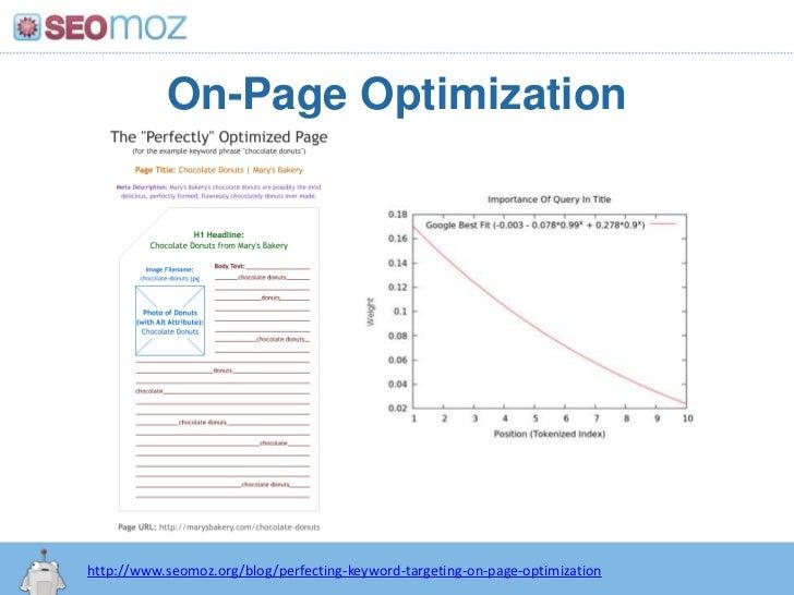 On-Page Optimization<br />http:/googleblog.blogspot.com/2010/06/our-new-search-index-caffeine.html<br />http://www.seomoz....