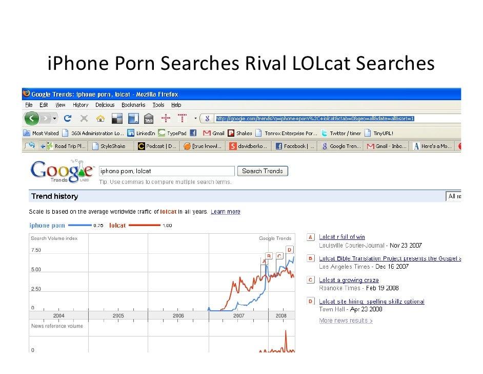 iPhone Porn Searches Rival LOLcat