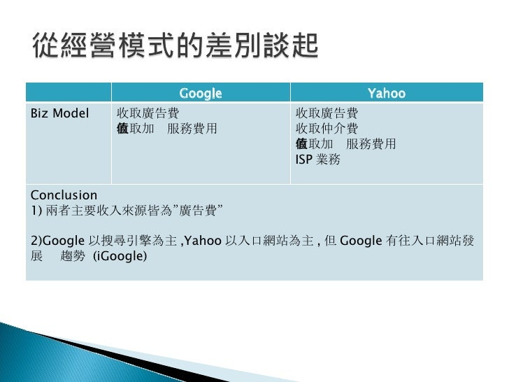 essay about google vs yahoo Wang was found guilty on the basis of essays advocating democratic reform and   on 1 february 2012 a yahoo shareholder and a chinese activist filed a  [ refers to amesys (part of bull), blue coat, vodafone, google, youtube [part of.
