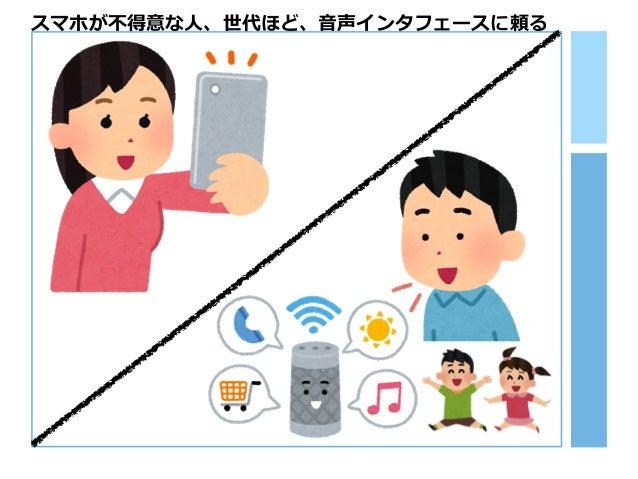 スマホが不得意な⼈、世代ほど、⾳声インタフェースに頼る
