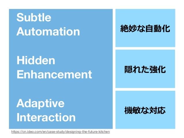 Subtle Automation Hidden Enhancement Adaptive Interaction https://cn.ideo.com/en/case-study/designing-the-future-kitchen 絶...