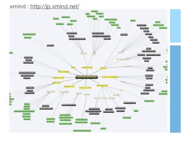 ⽂字ボット⽤のツールも活⽤ Bot Flair:略語、スラング、絵⽂字などを含めたトレーニン グデータを⽣成してくれるツールhttp://botflair.com/ Dimon:ユーザー側の会話を⾃動⽣成してテストしてくれる ツールhttp:...