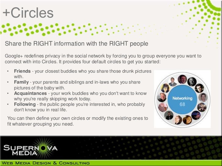 +CirclesShare the RIGHT information with the RIGHT peopleGoogle+ redefines privacy in the social network by forcing you to...