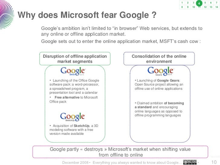 """4    Why does Microsoft fear Google ?      Google's ambition isn't limited to """"in browser"""" Web services, but extends to   ..."""