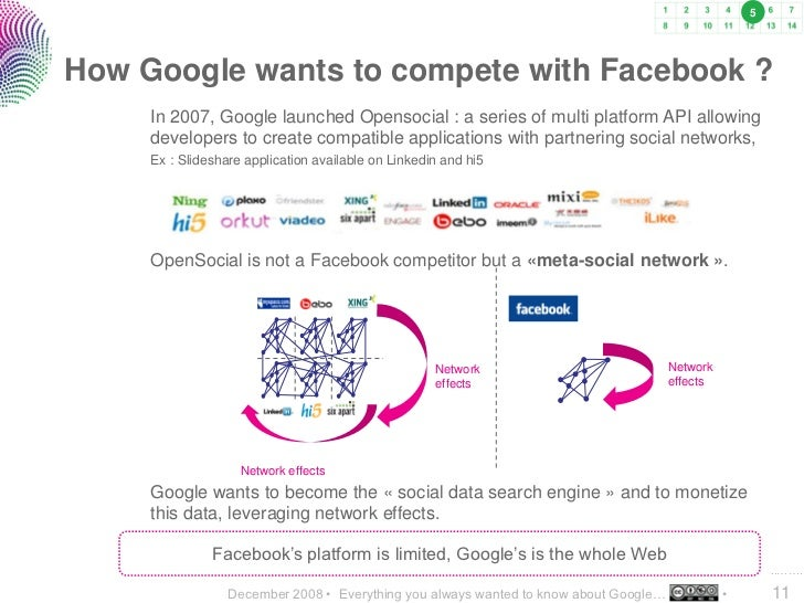 5     How Google wants to compete with Facebook ?      In 2007, Google launched Opensocial : a series of multi platform AP...