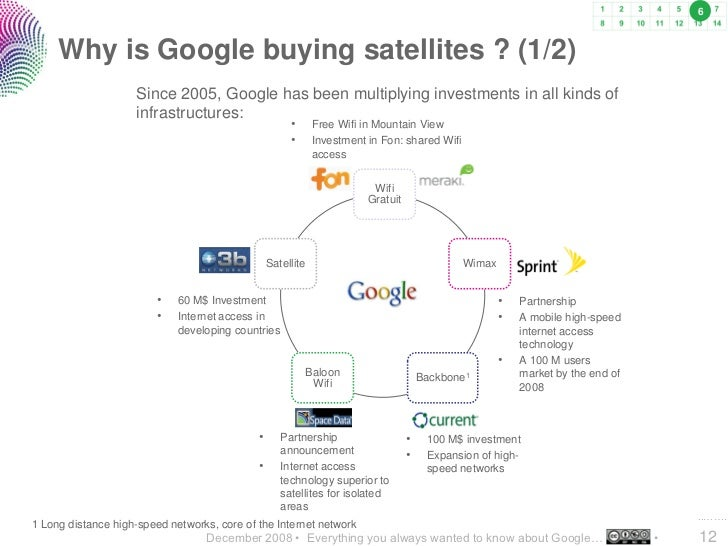6         Why is Google buying satellites ? (1/2)                     Since 2005, Google has been multiplying investments ...