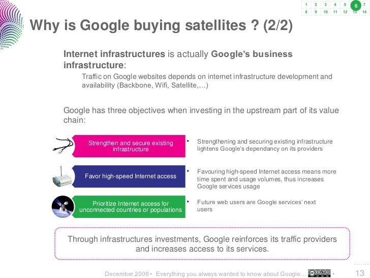 6    Why is Google buying satellites ? (2/2)      Internet infrastructures is actually Google's business      infrastructu...