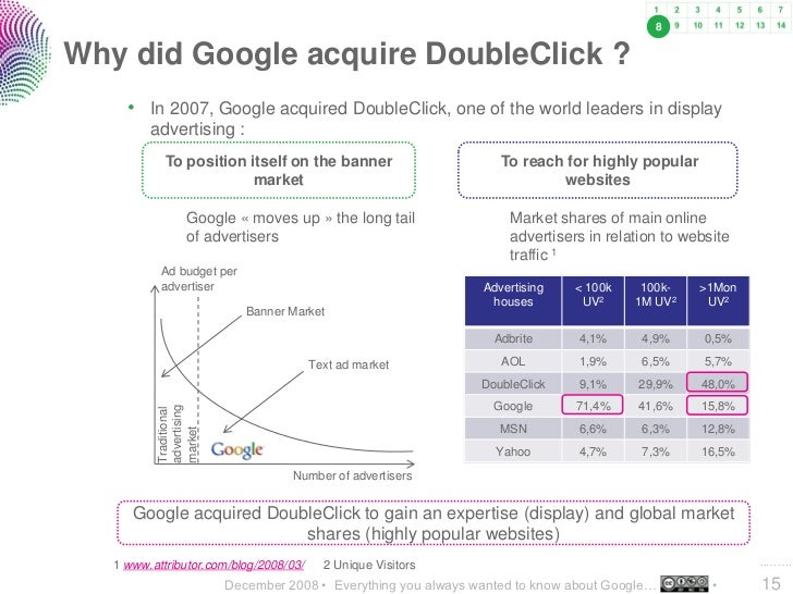 8   Why did Google acquire DoubleClick ?      • In 2007, Google acquired DoubleClick, one of the world leaders in display ...