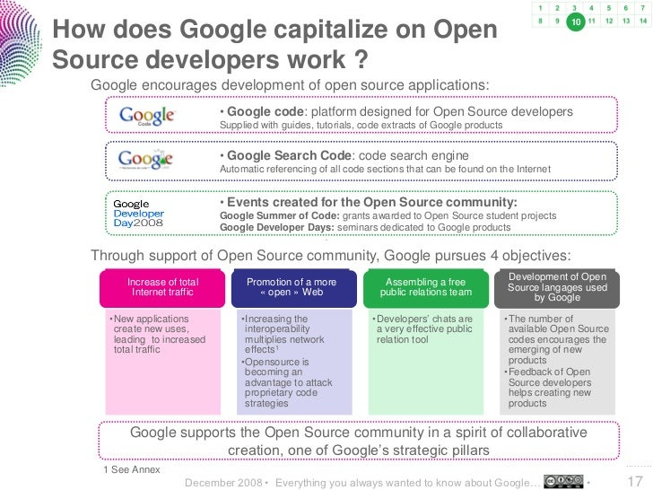 10 How does Google capitalize on Open Source developers work ?   Google encourages development of open source applications...