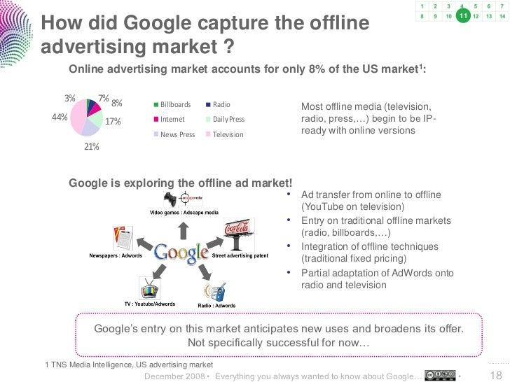 11 How did Google capture the offline advertising market ?         Online advertising market accounts for only 8% of the U...