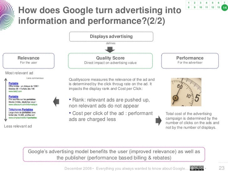 14         How does Google turn advertising into         information and performance?(2/2)                                ...