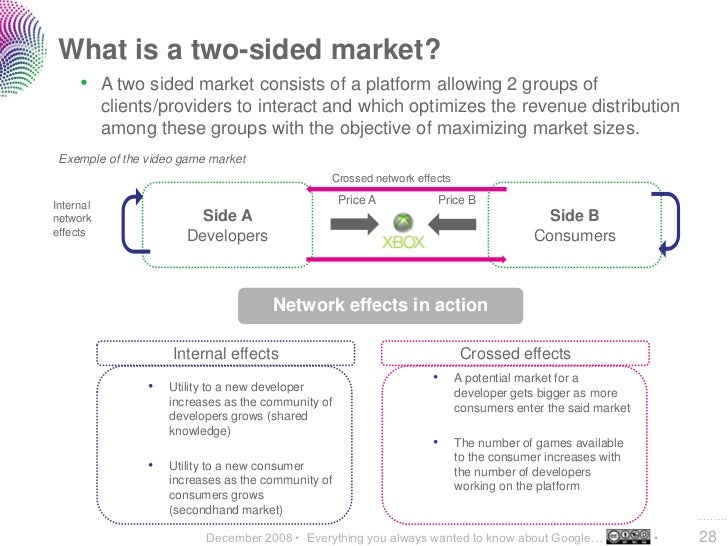 What is a two-sided market?      • A two sided market consists of a platform allowing 2 groups of            clients/provi...