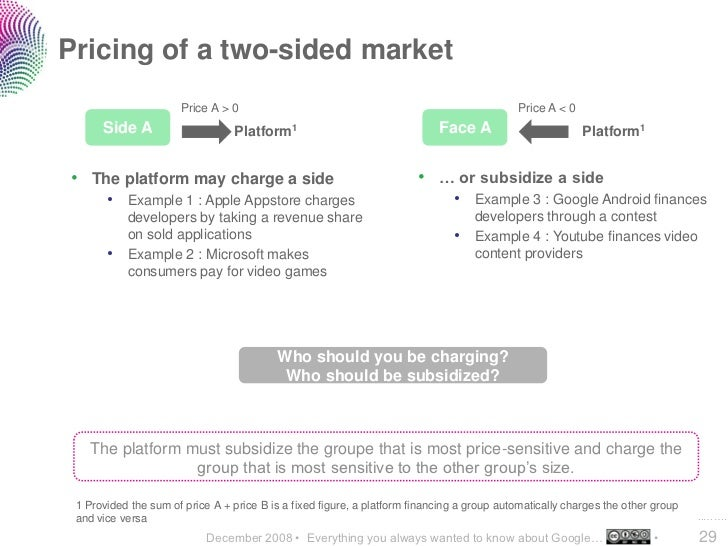 Pricing of a two-sided market                       Price A > 0                                                           ...