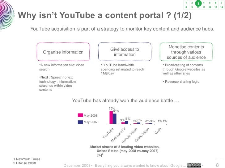 3      Why isn't YouTube a content portal ? (1/2)          YouTube acquisition is part of a strategy to monitor key conten...