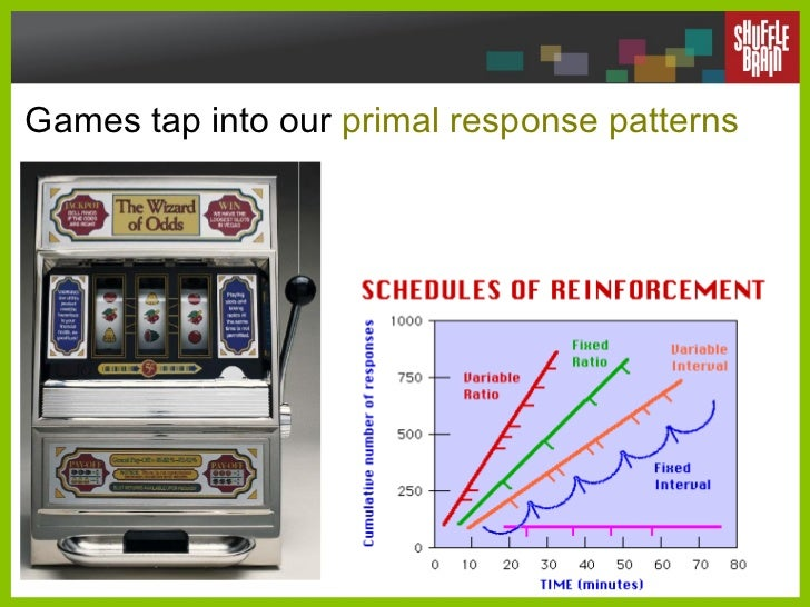 Games tap into our  primal response patterns