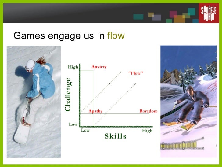 Games engage us in  flow