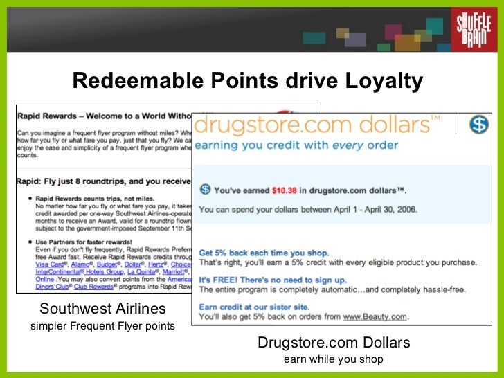 Redeemable Points drive Loyalty Southwest Airlines simpler Frequent Flyer points Drugstore.com Dollars earn while you shop