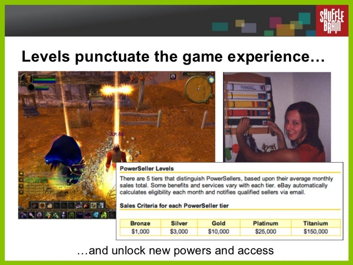 Levels punctuate the game experience… … and unlock new powers and access
