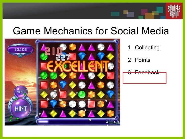 Game Mechanics for Social Media <ul><li>Collecting </li></ul><ul><li>Points </li></ul><ul><li>Feedback </li></ul>